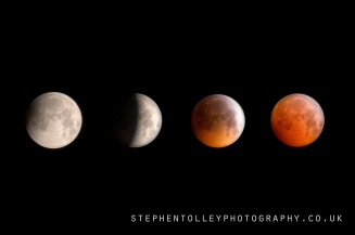Stages of Lunar eclipse
